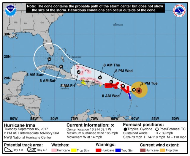 Cono de posible trayectoria del Huracán Irma. Fuente: NOAA.